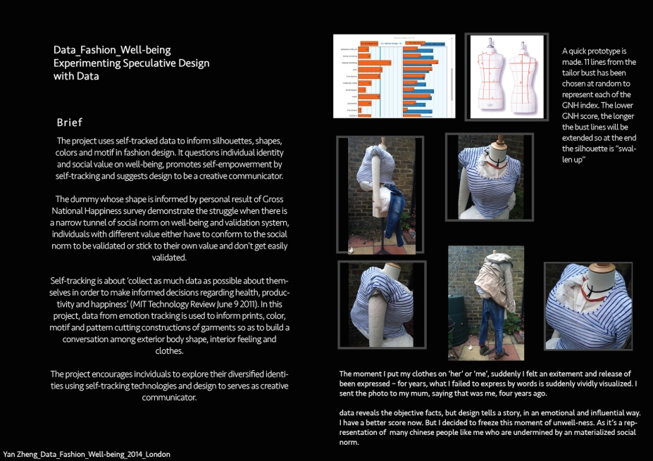 Data_Fashion_Well-being1 copy