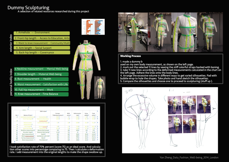 Data_Fashion_Well-being2 copy