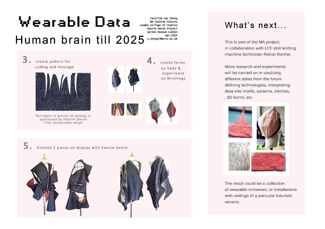Wearable Data – Human Brain Till 2025 | feu et bois